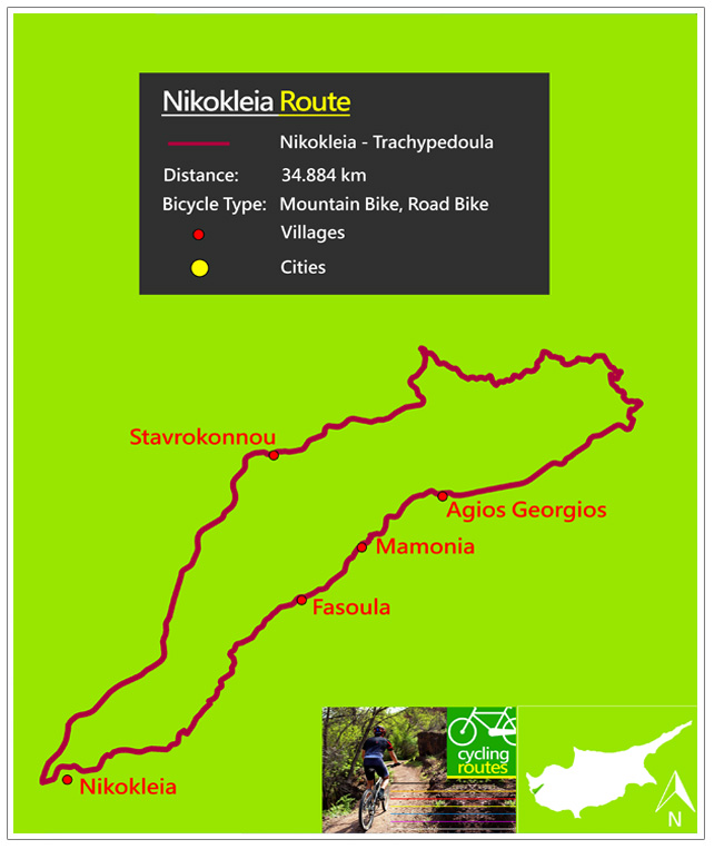 Chypre Nikokleia Route Map