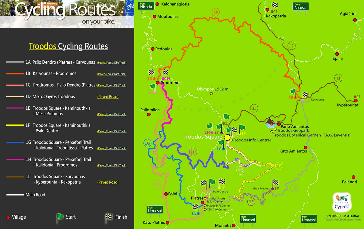 Routes Troodos Cyclisme
